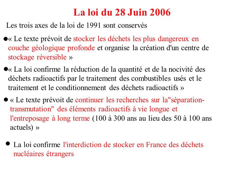 La loi du 28 Juin 2006 Les trois axes de la loi de 1991 sont conservés « Le texte prévoit de stocker les déchets les plus dangereux en couche géologiq