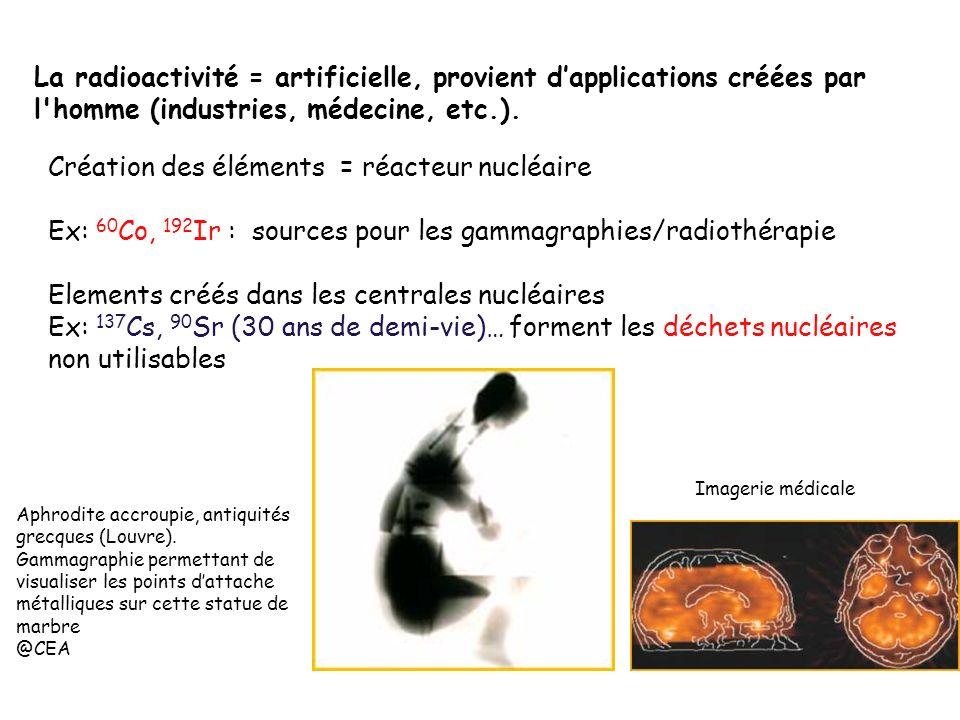 La radioactivité = artificielle, provient dapplications créées par l'homme (industries, médecine, etc.). Création des éléments = réacteur nucléaire Ex