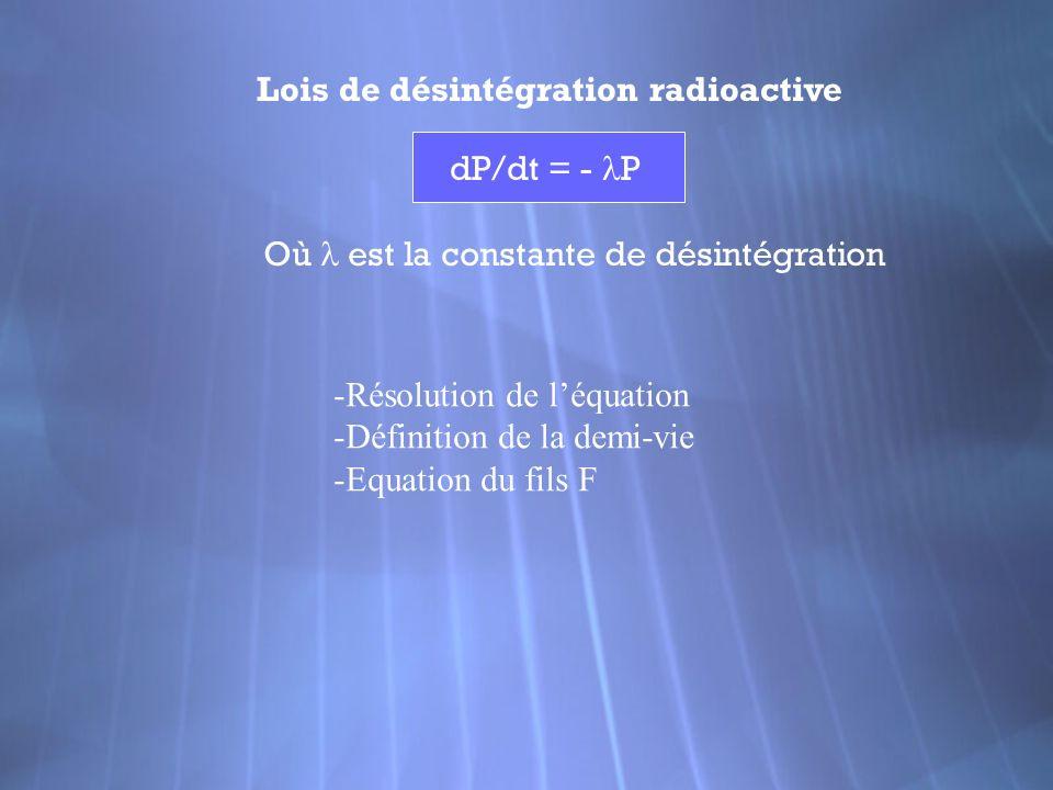 Lois de désintégration radioactive dP/dt = - P Où est la constante de désintégration -Résolution de léquation -Définition de la demi-vie -Equation du