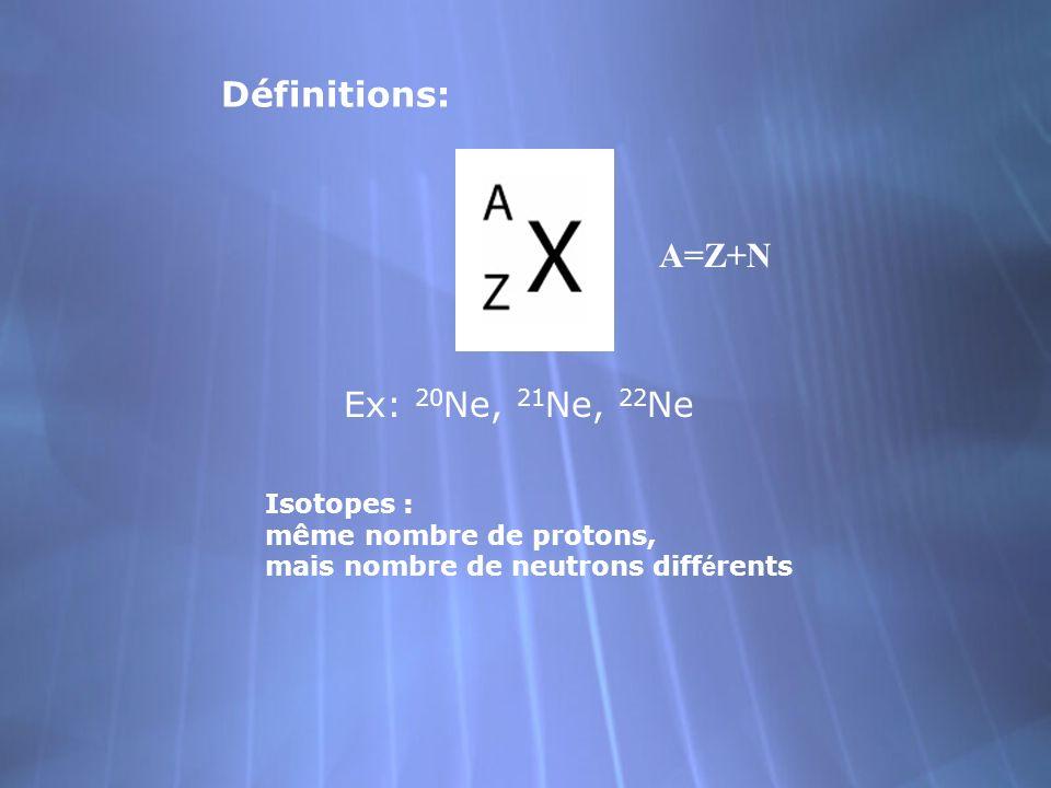 Définitions: Isotopes : même nombre de protons, mais nombre de neutrons diff é rents A=Z+N Ex: 20 Ne, 21 Ne, 22 Ne