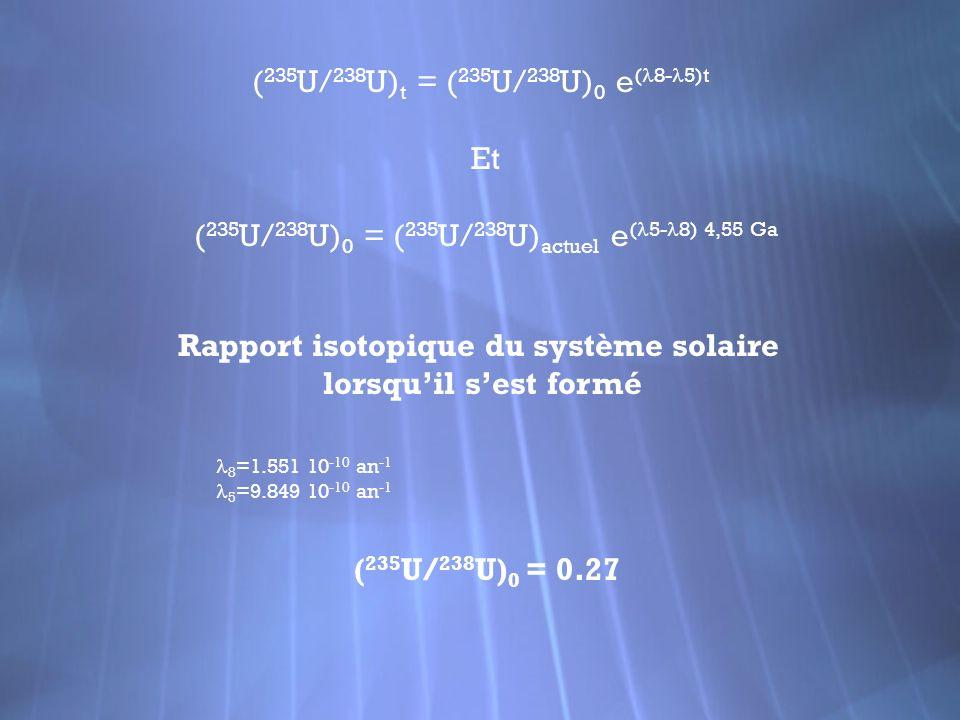 ( 235 U/ 238 U) t = ( 235 U/ 238 U) 0 e ( 8- 5)t Et ( 235 U/ 238 U) 0 = ( 235 U/ 238 U) actuel e ( 5- 8) 4,55 Ga Rapport isotopique du système solaire