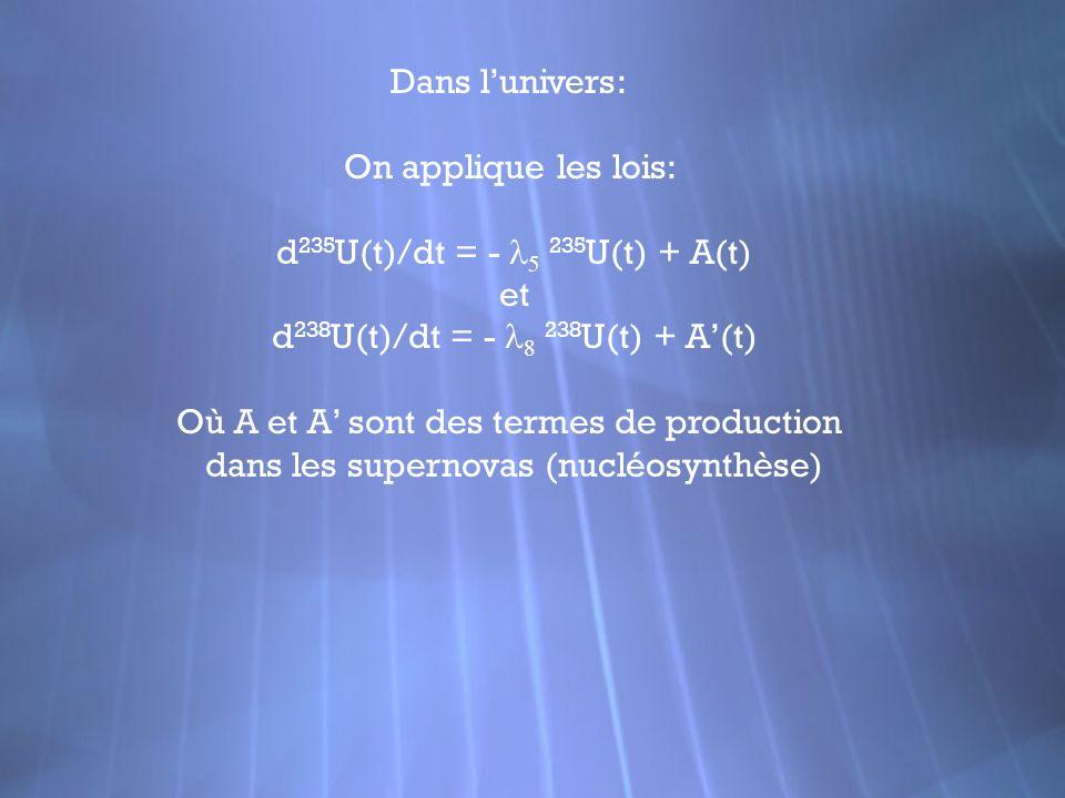 Dans lunivers: On applique les lois: d 235 U(t)/dt = - 235 U(t) + A(t) et d 238 U(t)/dt = - 238 U(t) + A(t) Où A et A sont des termes de production da