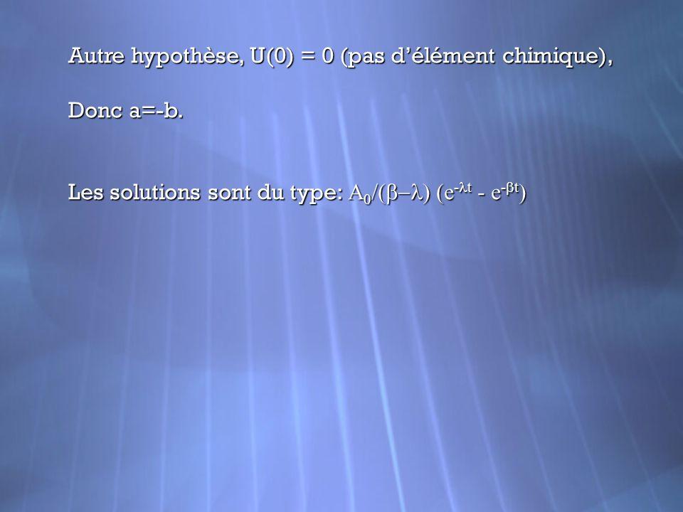 Autre hypothèse, U(0) = 0 (pas délément chimique), Donc a=-b. Les solutions sont du type: A 0 /( ) (e - t - e - t )