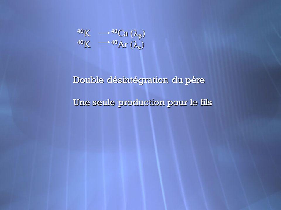 40 K 40 Ca ( ) 40 K 40 Ar ( e ) Double désintégration du père Une seule production pour le fils