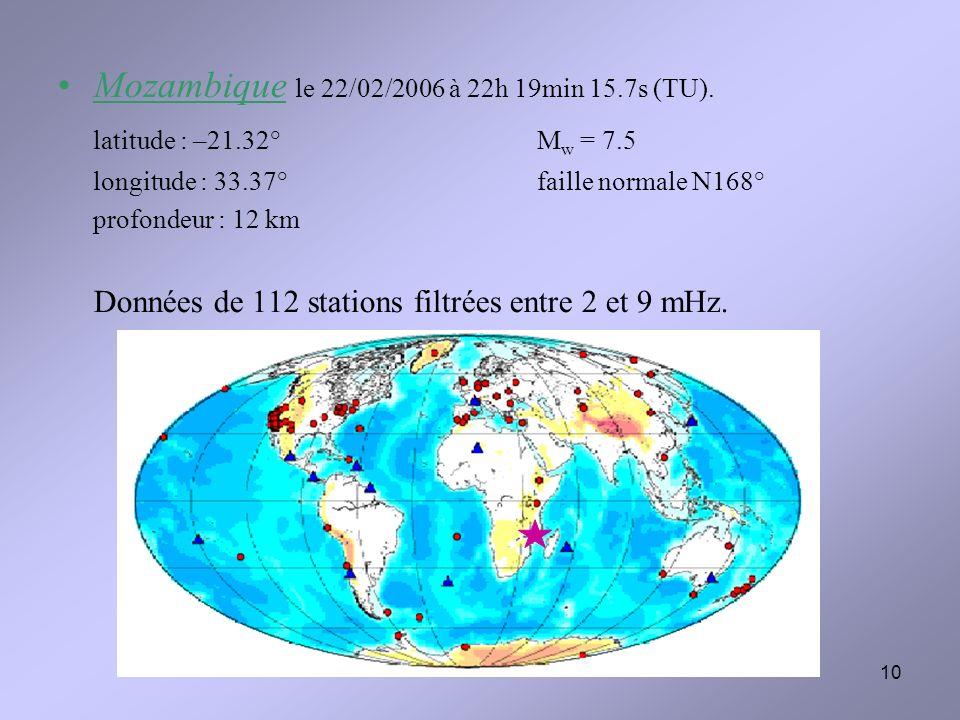 10 Mozambique le 22/02/2006 à 22h 19min 15.7s (TU). latitude : –21.32°M w = 7.5 longitude : 33.37°faille normale N168° profondeur : 12 km Données de 1