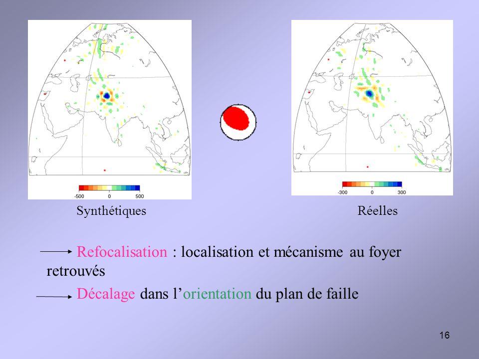 16 Synthétiques Réelles Refocalisation : localisation et mécanisme au foyer retrouvés Décalage dans lorientation du plan de faille