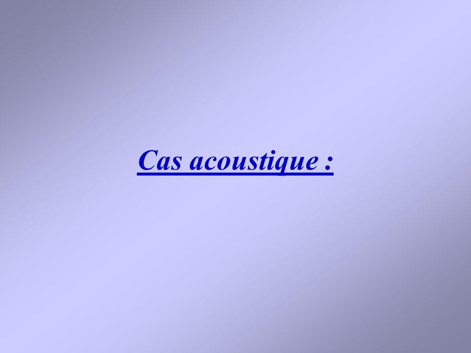 4 Équation donde dans le cas acoustique pour un milieu non- dissipatif : et sont solutions de cette équation.