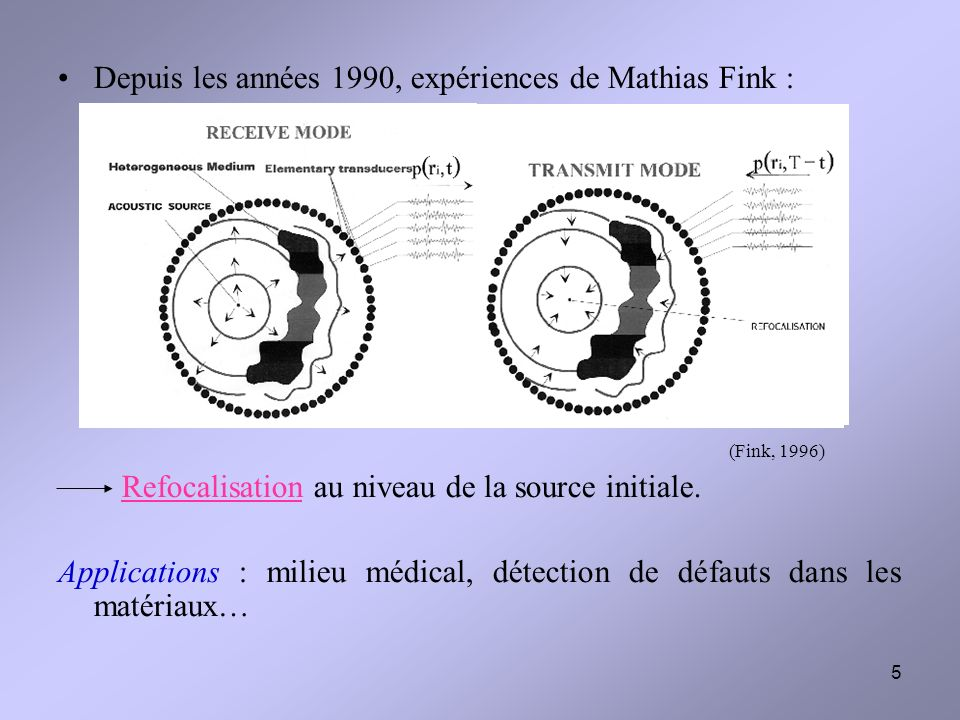 5 Depuis les années 1990, expériences de Mathias Fink : (Fink, 1996) Refocalisation au niveau de la source initiale. Applications : milieu médical, dé