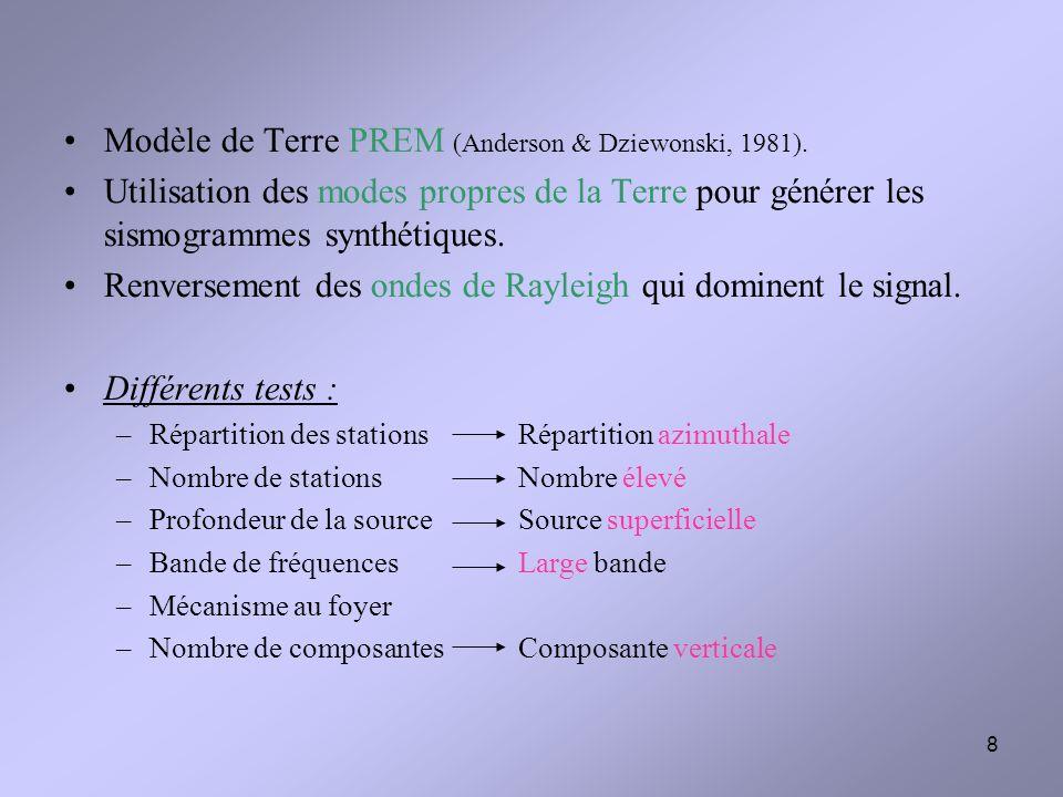 8 Modèle de Terre PREM (Anderson & Dziewonski, 1981). Utilisation des modes propres de la Terre pour générer les sismogrammes synthétiques. Renverseme