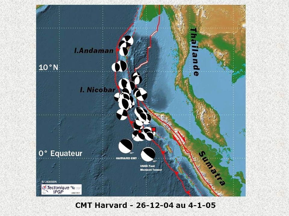 CMT aftershocks CMT Harvard - 26-12-04 au 4-1-05