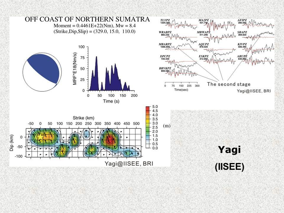 Modèle Source Yagi Yagi (IISEE)