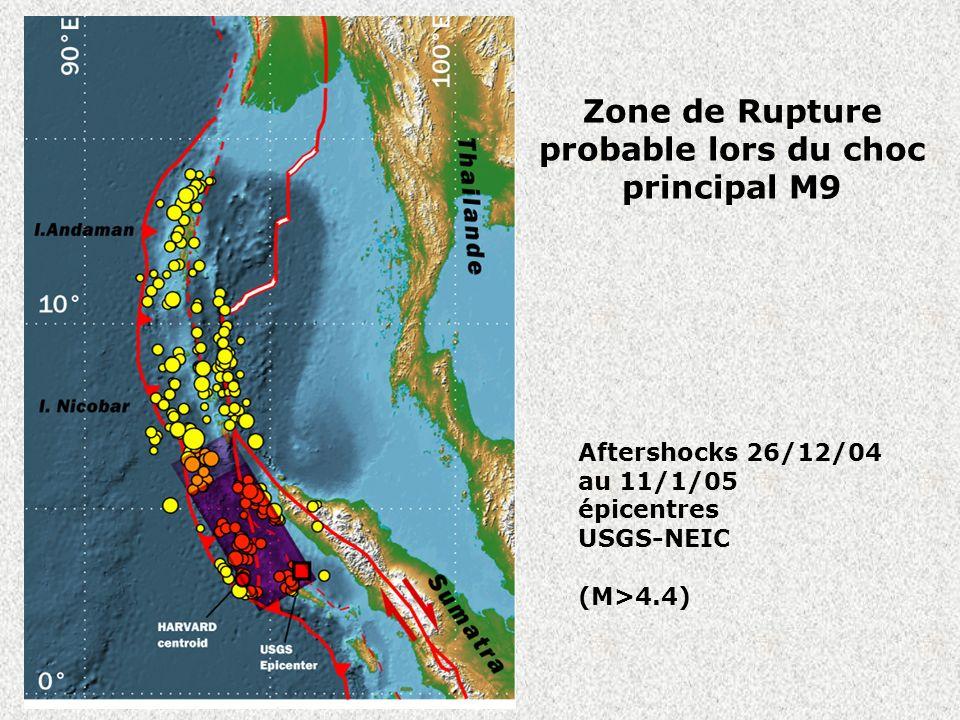 Zone de Rupture probable lors du choc principal M9 Aftershocks 26/12/04 au 11/1/05 épicentres USGS-NEIC (M>4.4)