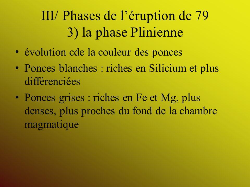 III/ Phases de léruption de 79 3) la phase Plinienne évolution cde la couleur des ponces Ponces blanches : riches en Silicium et plus différenciées Po