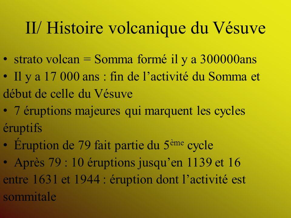 II/ Histoire volcanique du Vésuve strato volcan = Somma formé il y a 300000ans Il y a 17 000 ans : fin de lactivité du Somma et début de celle du Vésu