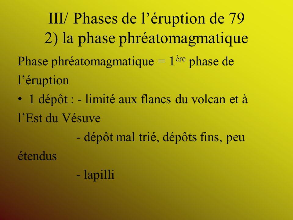 III/ Phases de léruption de 79 3) la phase Plinienne Deuxième dépôt : Plus épais Trié Dépôt non symétrique autour du volcan, allongement dans la direction SE Pluie de cendres et de ponces depuis le panache Volcanique Panache volcanique = Émission de 3km³ de cendres