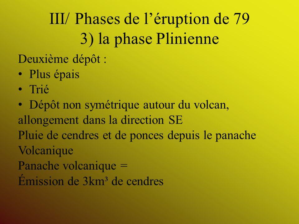 III/ Phases de léruption de 79 3) la phase Plinienne Deuxième dépôt : Plus épais Trié Dépôt non symétrique autour du volcan, allongement dans la direc