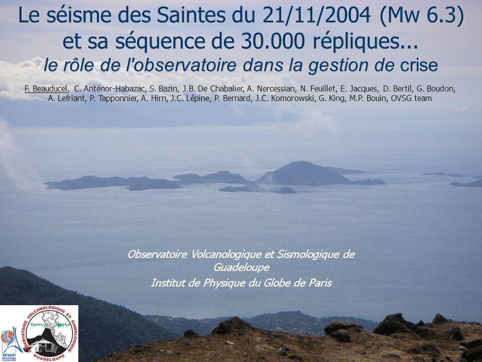 Observatoire Volcanologique et Sismologique de Guadeloupe Institut de Physique du Globe de Paris Le séisme des Saintes du 21/11/2004 (Mw 6.3) et sa séquence de 30.000 répliques...