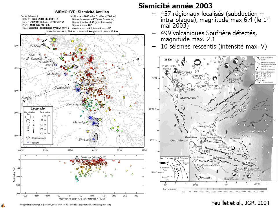 Sismicité année 2003 –457 régionaux localisés (subduction + intra-plaque), magnitude max 6.4 (le 14 mai 2003) –499 volcaniques Soufrière détectés, magnitude max.