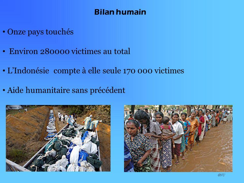 Bilan humain Onze pays touchés Environ 280000 victimes au total LIndonésie compte à elle seule 170 000 victimes Aide humanitaire sans précédent ONU
