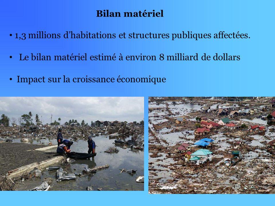 Bilan matériel 1,3 millions dhabitations et structures publiques affectées. Le bilan matériel estimé à environ 8 milliard de dollars Impact sur la cro