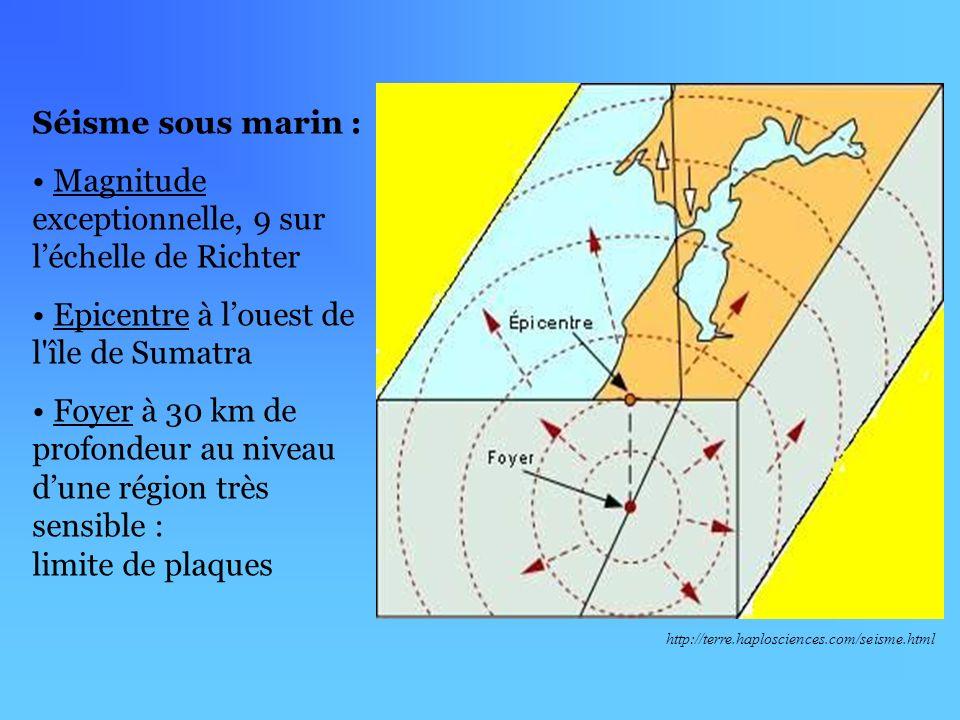 Séisme sous marin : Magnitude exceptionnelle, 9 sur léchelle de Richter Epicentre à louest de l île de Sumatra Foyer à 30 km de profondeur au niveau dune région très sensible : limite de plaques http://terre.haplosciences.com/seisme.html