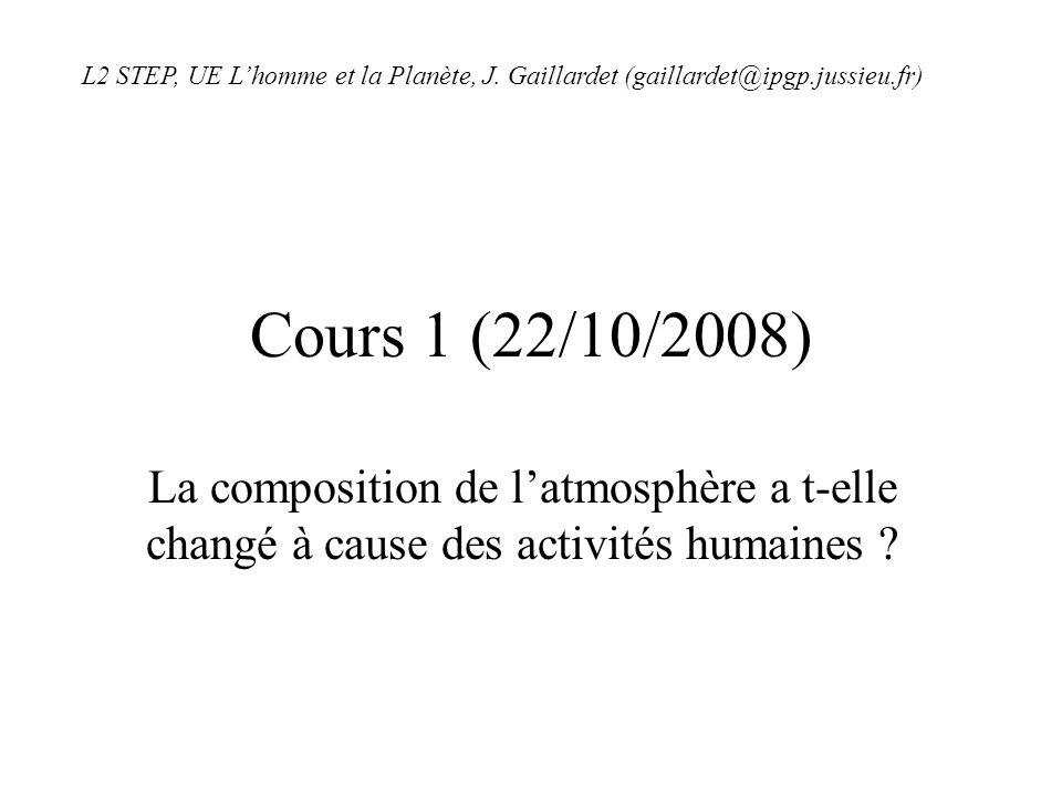Cours 1 (22/10/2008) La composition de latmosphère a t-elle changé à cause des activités humaines .