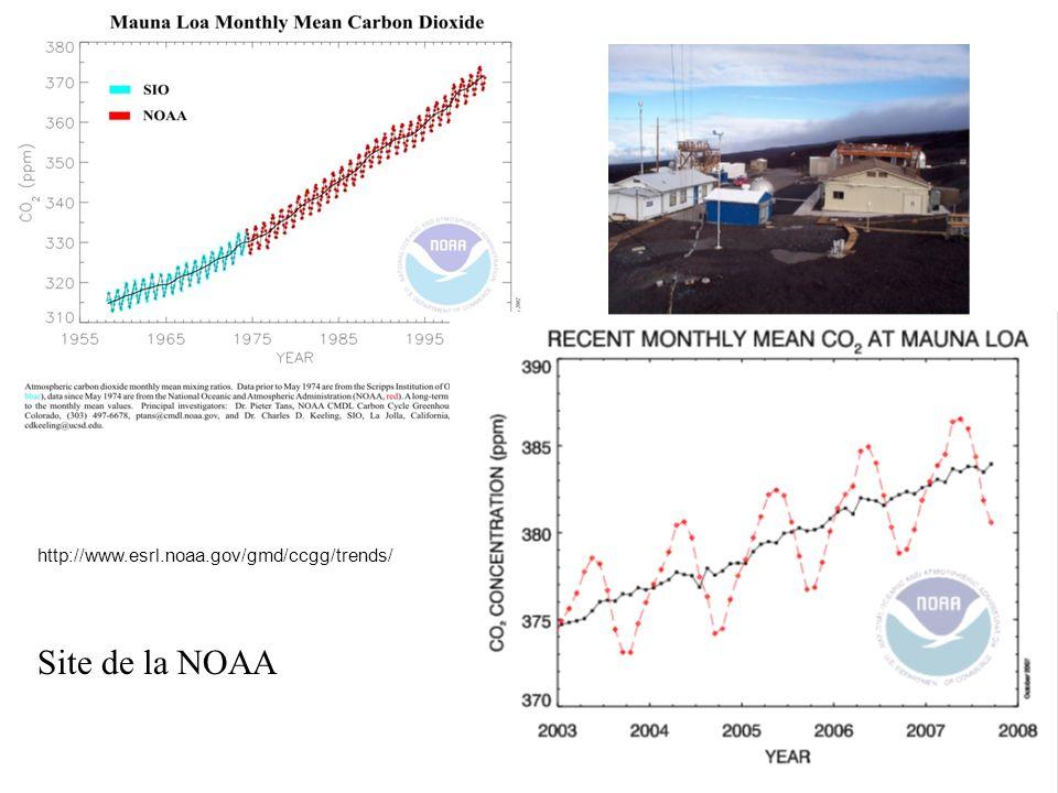 http://www.esrl.noaa.gov/gmd/ccgg/trends/ Site de la NOAA