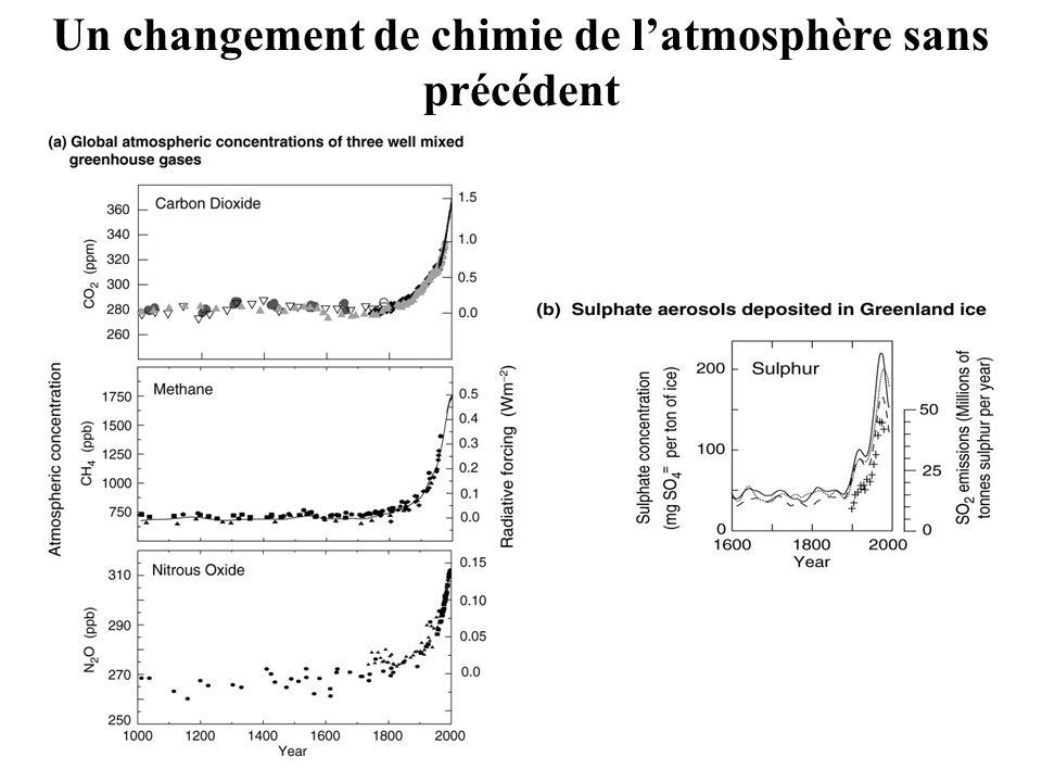 Un changement de chimie de latmosphère sans précédent