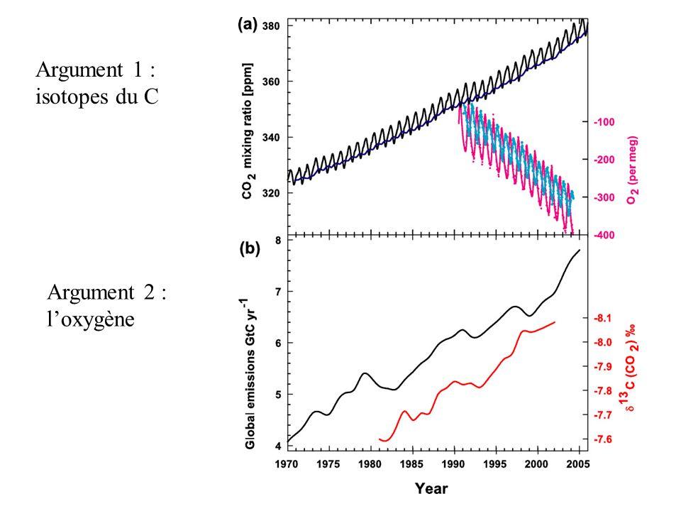Masse de latm et teneur en CO2: 3,9.10 9 km3 (masse : 5,1.10 18 kg) La Pierre de Rosette (A.