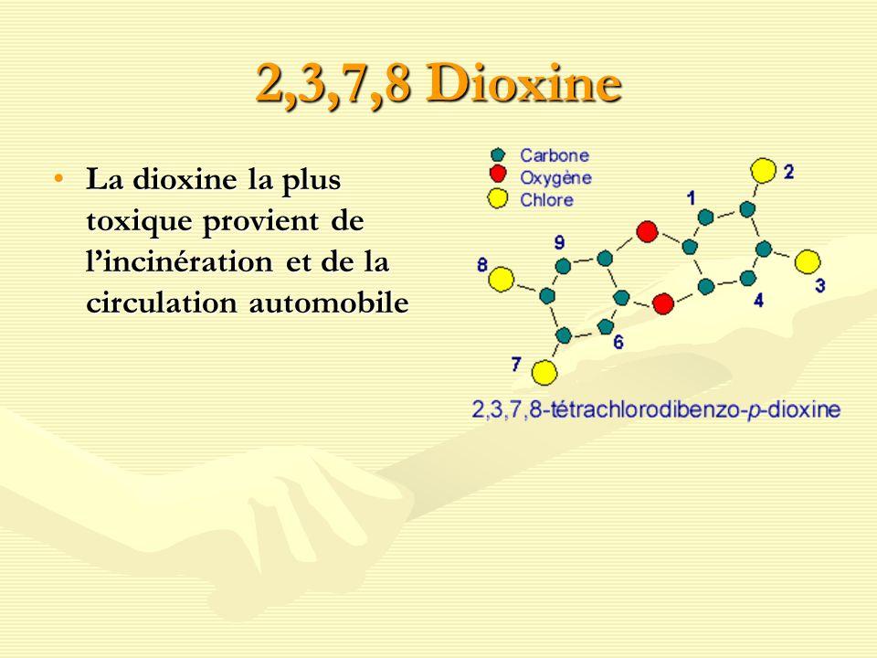 2,3,7,8 Dioxine La dioxine la plus toxique provient de lincinération et de la circulation automobileLa dioxine la plus toxique provient de lincinérati