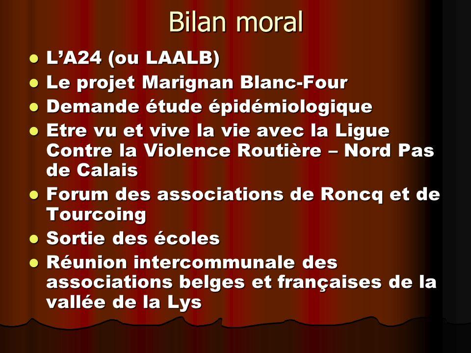 Bilan moral LA24 (ou LAALB) LA24 (ou LAALB) Le projet Marignan Blanc-Four Le projet Marignan Blanc-Four Demande étude épidémiologique Demande étude ép