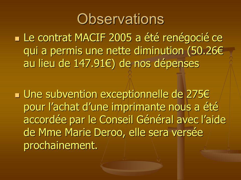 Observations Le contrat MACIF 2005 a été renégocié ce qui a permis une nette diminution (50.26 au lieu de 147.91) de nos dépenses Le contrat MACIF 200