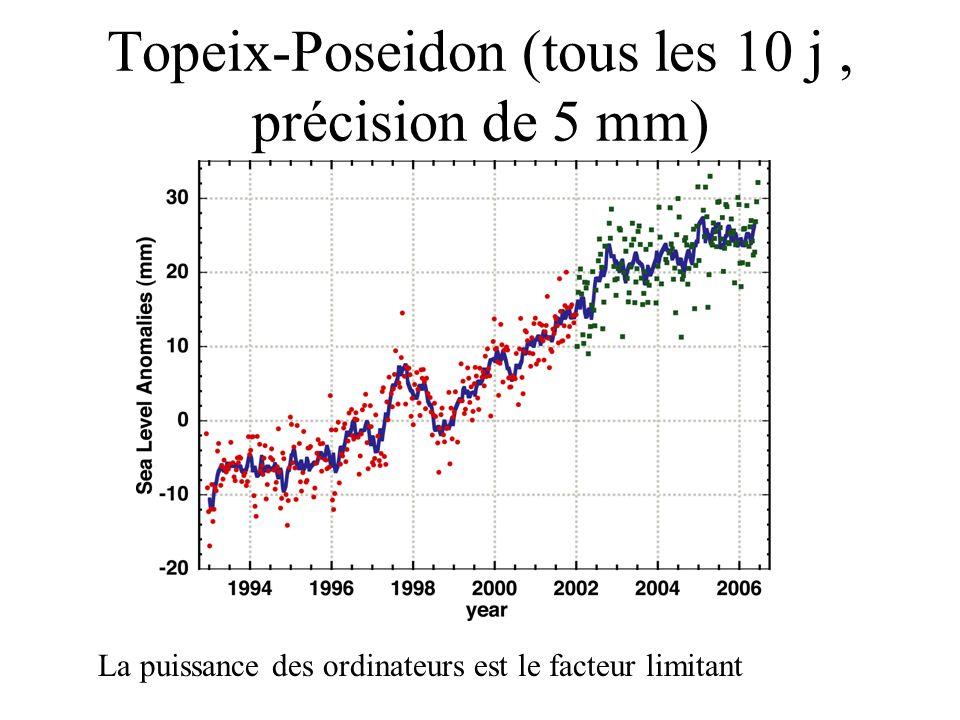Topeix-Poseidon (tous les 10 j, précision de 5 mm) La puissance des ordinateurs est le facteur limitant
