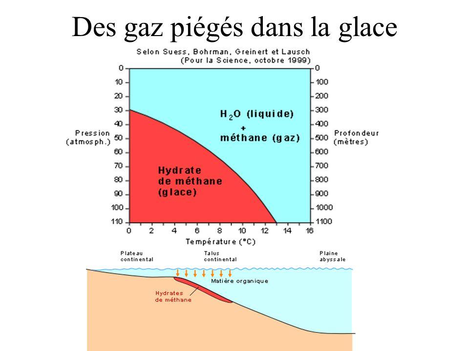 Des gaz piégés dans la glace