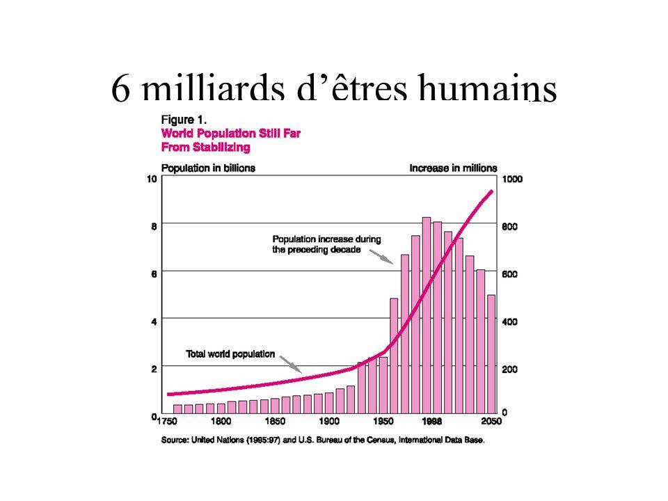 6 milliards dêtres humains