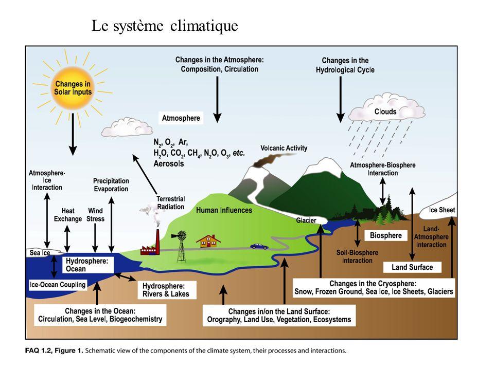 Le système climatique