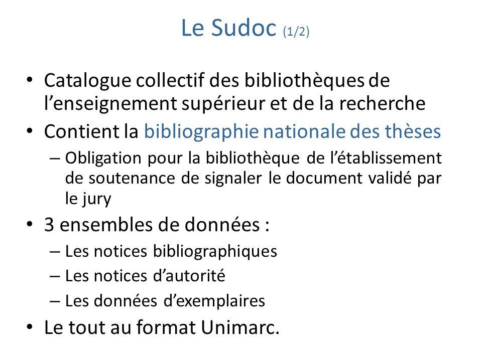 Le Sudoc (1/2) Catalogue collectif des bibliothèques de lenseignement supérieur et de la recherche Contient la bibliographie nationale des thèses – Ob