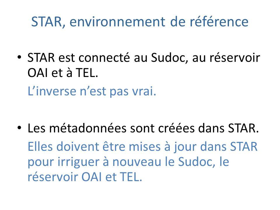 STAR, environnement de référence STAR est connecté au Sudoc, au réservoir OAI et à TEL. Linverse nest pas vrai. Les métadonnées sont créées dans STAR.