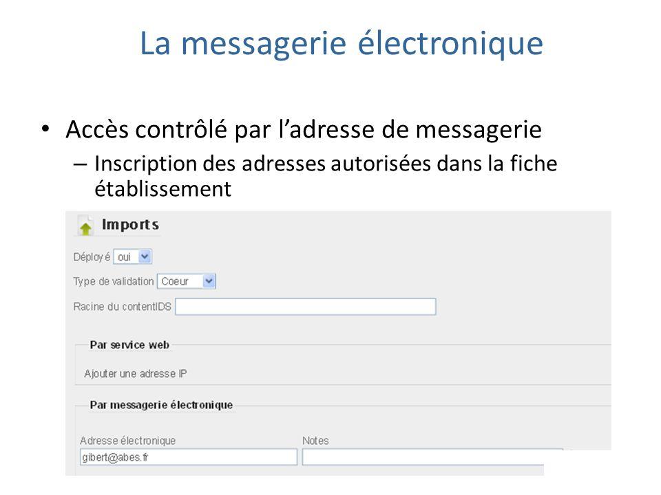 Accès contrôlé par ladresse de messagerie – Inscription des adresses autorisées dans la fiche établissement La messagerie électronique