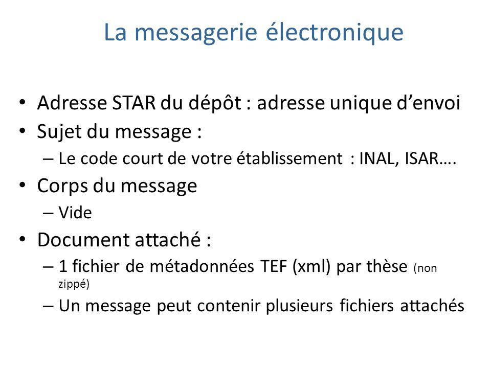 Adresse STAR du dépôt : adresse unique denvoi Sujet du message : – Le code court de votre établissement : INAL, ISAR….