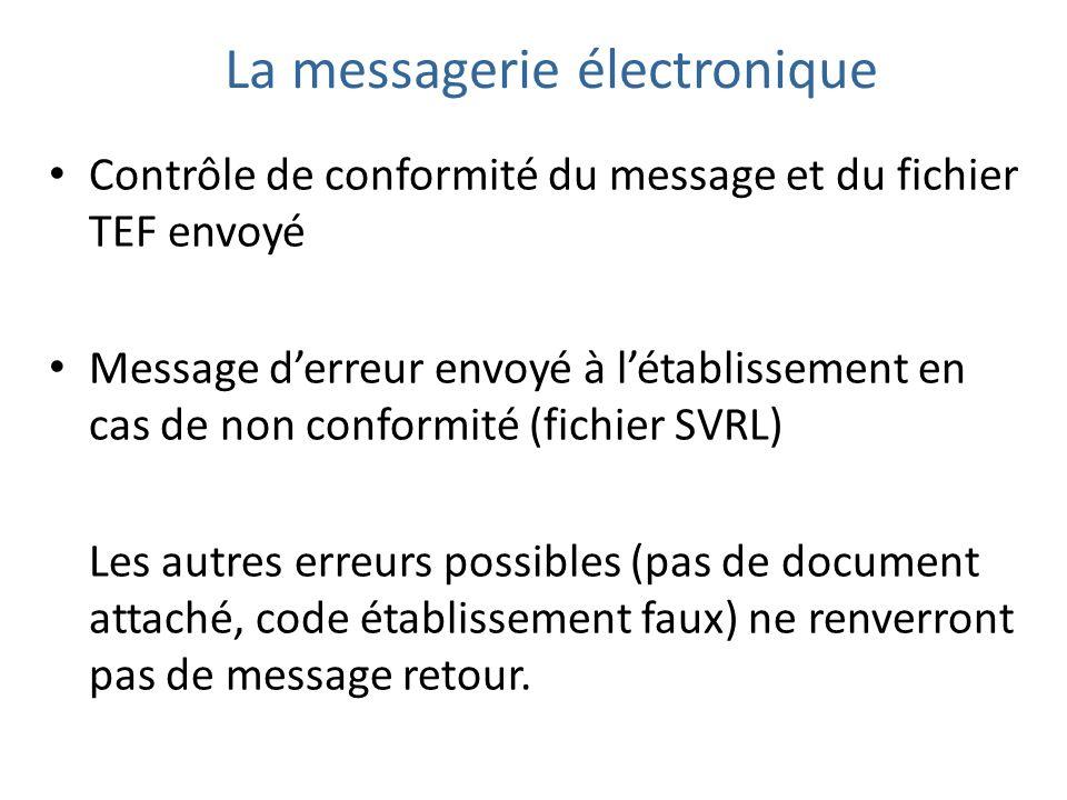 Contrôle de conformité du message et du fichier TEF envoyé Message derreur envoyé à létablissement en cas de non conformité (fichier SVRL) Les autres erreurs possibles (pas de document attaché, code établissement faux) ne renverront pas de message retour.