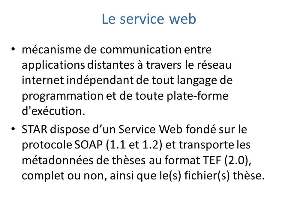 mécanisme de communication entre applications distantes à travers le réseau internet indépendant de tout langage de programmation et de toute plate-forme d exécution.