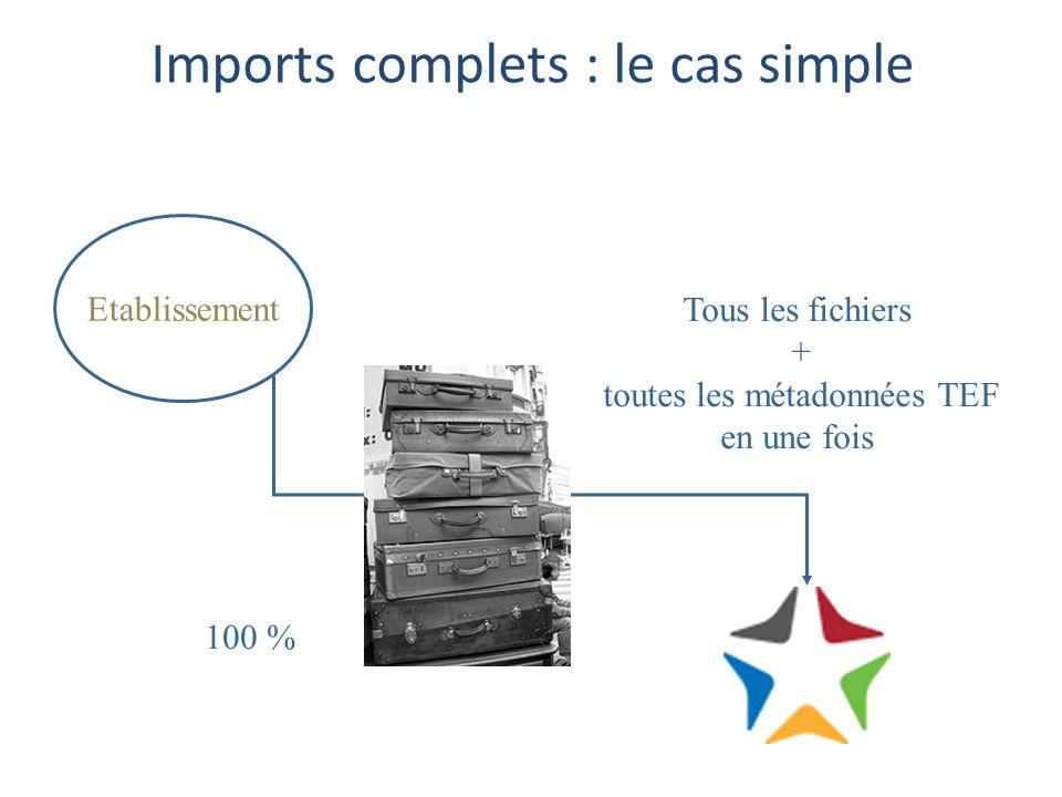 Imports complets : le cas simple Etablissement Tous les fichiers + toutes les métadonnées TEF en une fois 100 %
