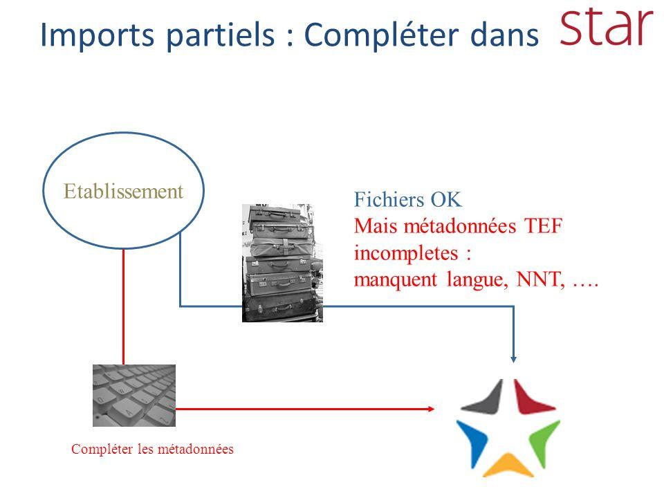 Etablissement Compléter les métadonnées Déposer les fichiers Fichiers NOK Métadonnées TEF très incompletes Imports très partiels : compléter et déposer dans