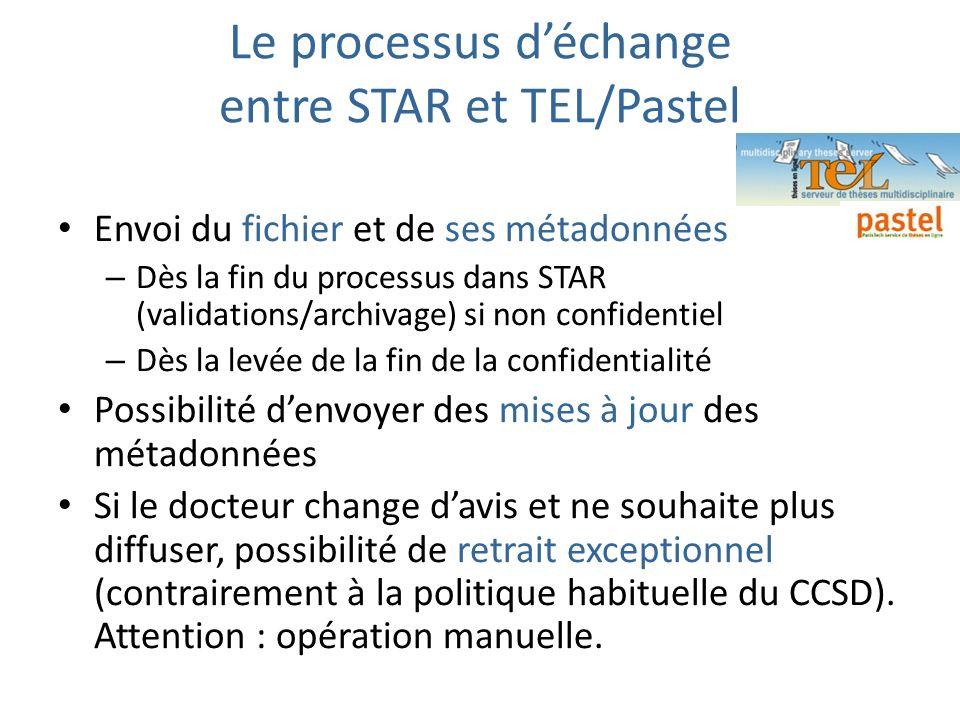 Le processus déchange entre STAR et TEL/Pastel Envoi du fichier et de ses métadonnées – Dès la fin du processus dans STAR (validations/archivage) si n