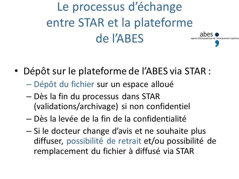 Le processus déchange entre STAR et la plateforme de lABES Dépôt sur le plateforme de lABES via STAR : – Dépôt du fichier sur un espace alloué – Dès l