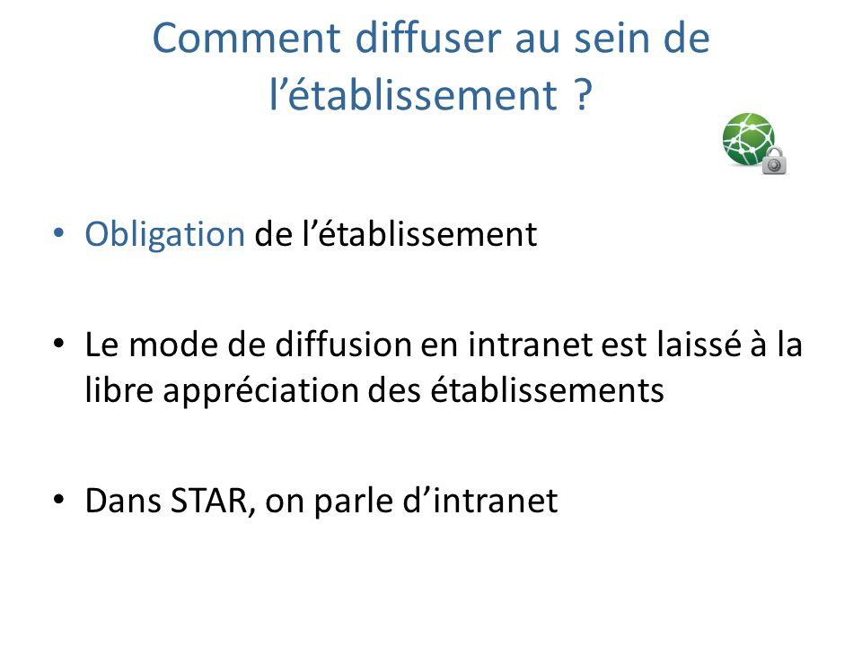 La plateforme de lABES : fonctionnalités Service complémentaire à STAR – Plateforme de stockage des thèses à lABES – Attribution dune url http://www.theses.fr/NNT/abes Exemple : http://www.theses.fr/2011BOR40011/abeshttp://www.theses.fr/2011BOR40011/abes Service minimum – Pas dinterface de recherche