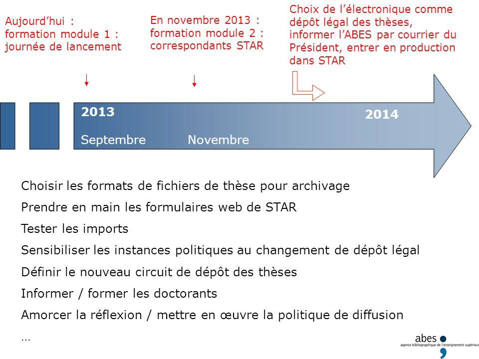Aujourdhui : formation module 1 : journée de lancement En novembre 2013 : formation module 2 : correspondants STAR Choix de lélectronique comme dépôt