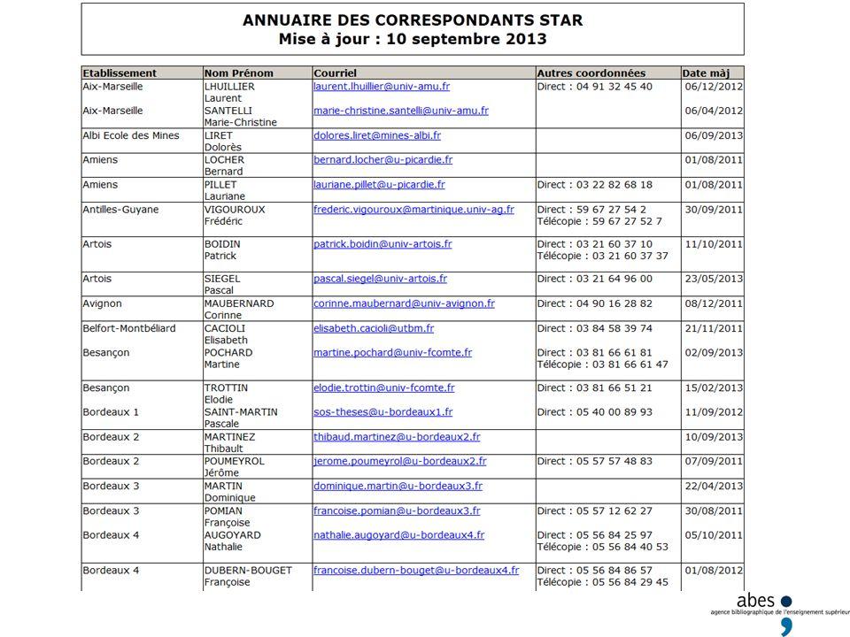 Formation des correspondants STAR 2 sessions à Montpellier Bilan de deux mois d« exercices » Formation : – concernant lapplication – mais aussi la mise en œuvre du nouveau circuit et le calendrier de passage en production – 2.5 jours Pour sinscrire: http://www.abes.fr/Theses/Se-former/Correspondant-Star Calendrier : 13 – 15 novembre 18 – 20 novembre