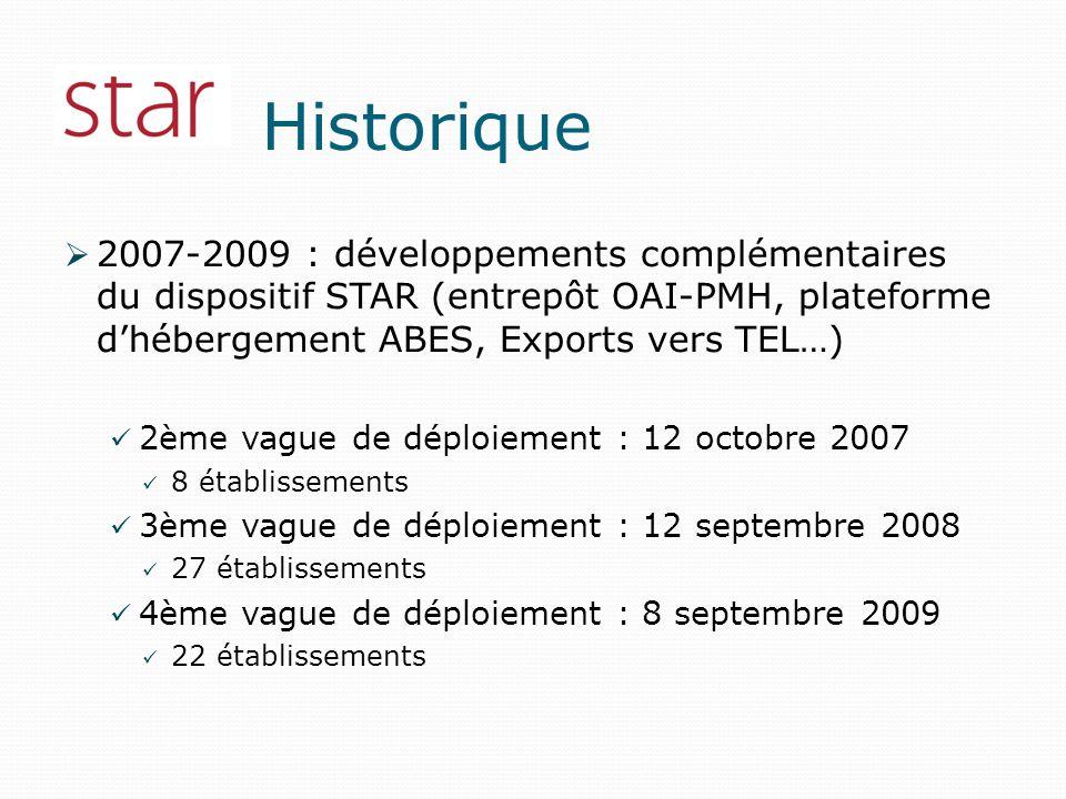 Historique 2007-2009 : développements complémentaires du dispositif STAR (entrepôt OAI-PMH, plateforme dhébergement ABES, Exports vers TEL…) 2ème vague de déploiement : 12 octobre 2007 8 établissements 3ème vague de déploiement : 12 septembre 2008 27 établissements 4ème vague de déploiement : 8 septembre 2009 22 établissements